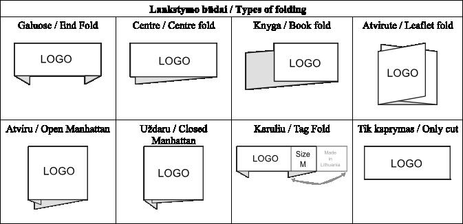 Etikečių lankstymo būdai